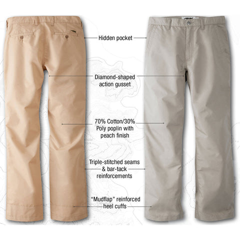 Product Image: Men's Broadway/Slim Fit Poplin Pant Oatmeal