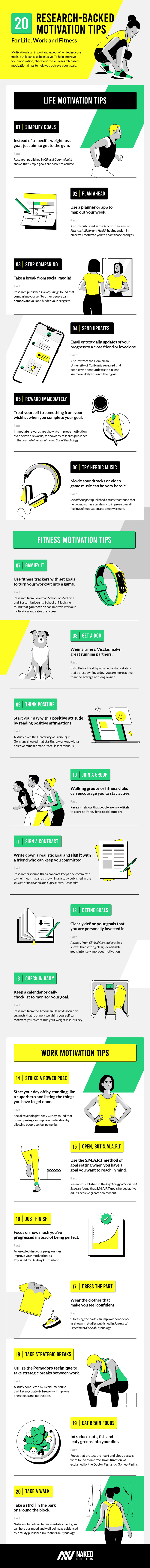 motivation tips infographic