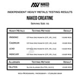 creatine heavy metals results