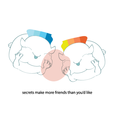 Secrets Friends