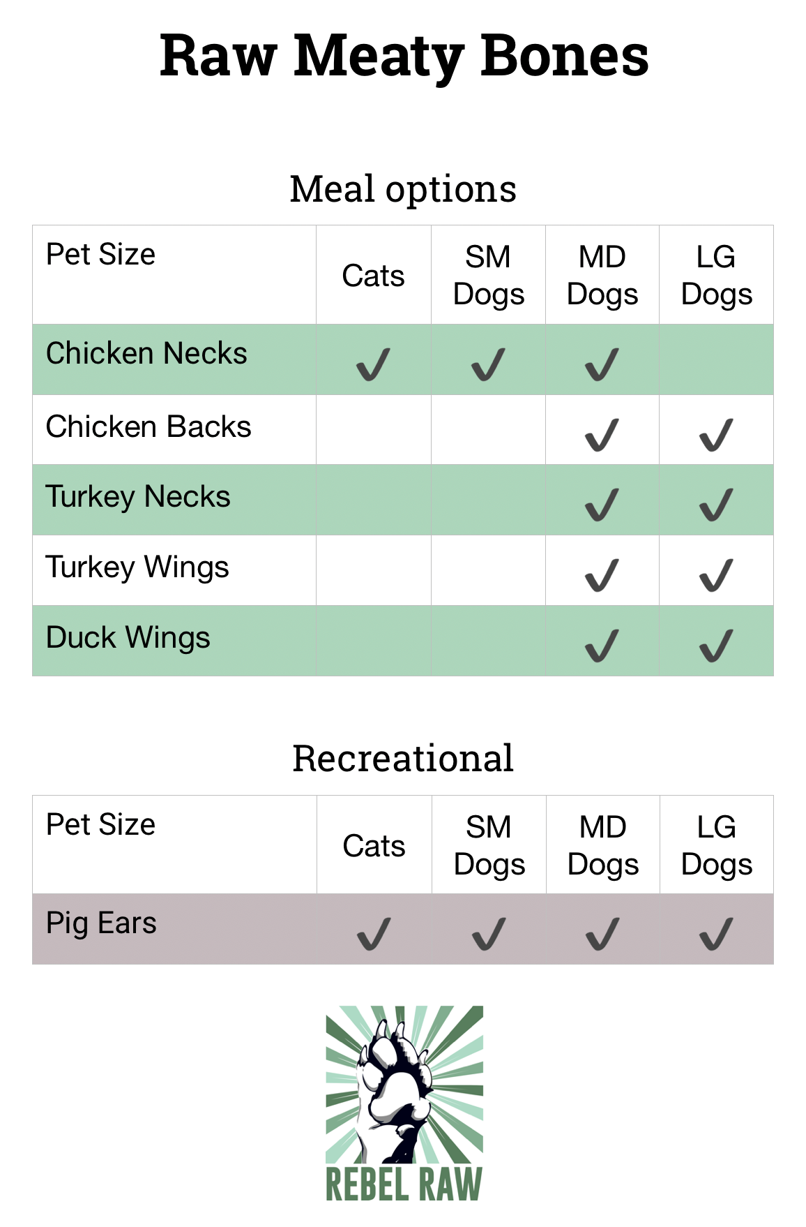 Which type of Raw Meaty Bone is right for your pet?