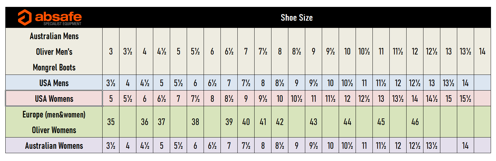 Footwear size conversion chart