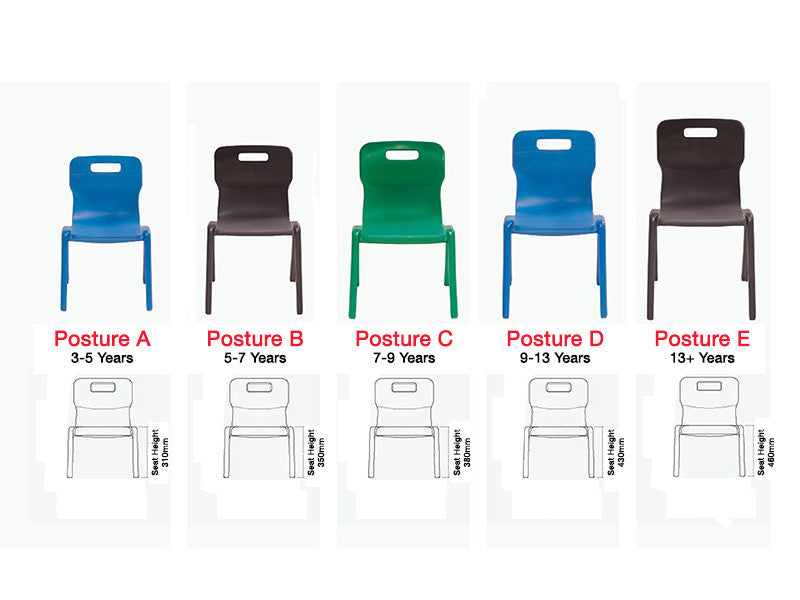 Posture Chair Series