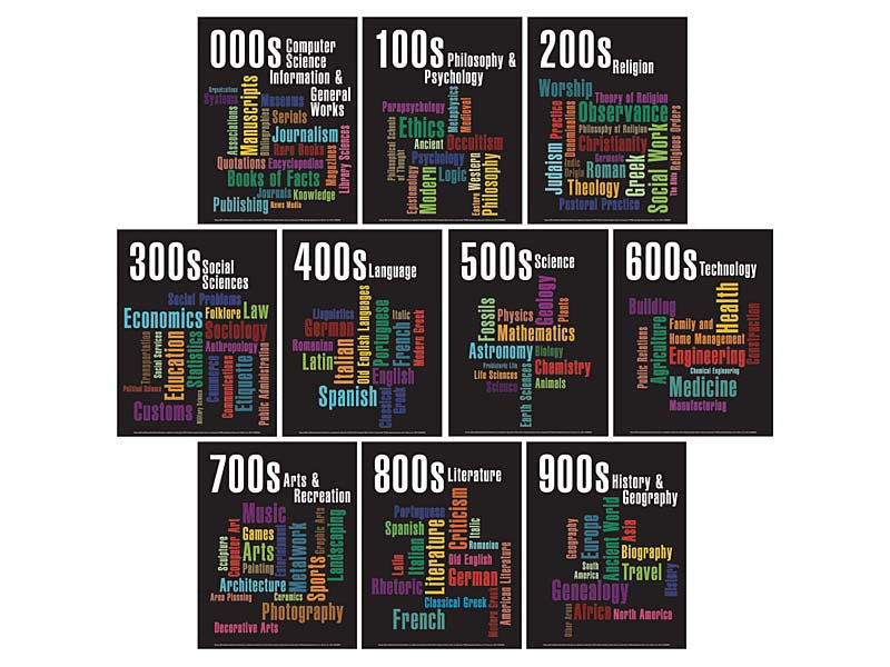 Dewey® Word Cloud Mini Poster Set