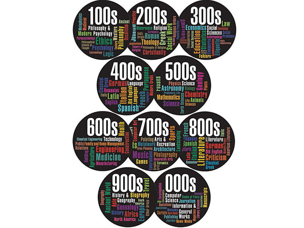 Dewey® Library Word Cloud Stickers