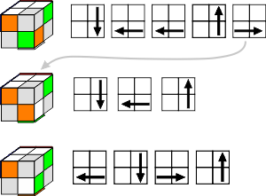 How to solve a 2x2 Step1c