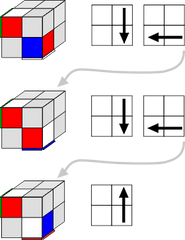 How to solve a 2x2 Step 1a