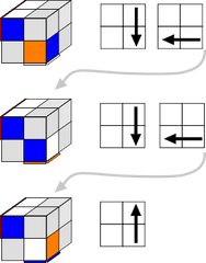 How to solve the 2x2 Step2b