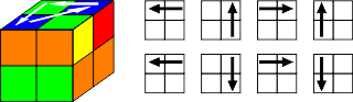 How to solve a 2x2 step2