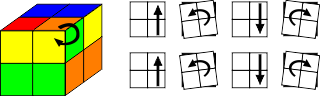 How to solve 2x2 step3