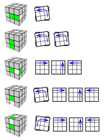 How To solve the rubiks cube - step1