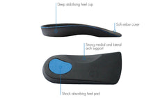 Sole Control 3/4 Length Insoles