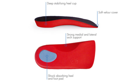 Sole Control Red Line (Firm Density, High Arch) 3/4 Length Insoles