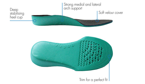 Sole Control Starz -  Children's Full Length Insoles