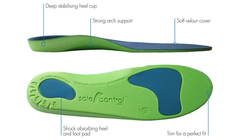 Sole Control Pro Full Length Insoles