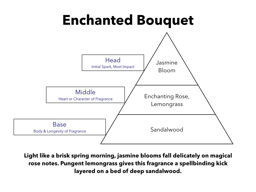 Enchanted Bouquet Pre Scented Reeds