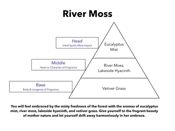 River Moss Aroma Sphere