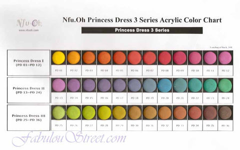Nfu Oh Princess Dress Kit 3
