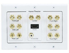 3-Gang 7.1 Surround Sound Distribution Wallplate with HDMI