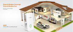 Tenda A301 Wireless-N300 Universal Range Extender - Push and Connect - Two External Antennas - 300Mbps Rate