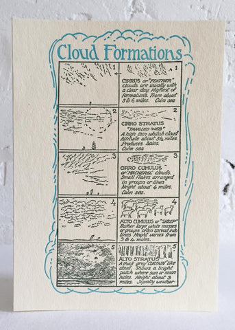 Cloud Formations Card