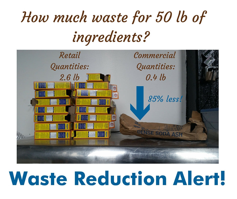 Getting Bigger, Reducing Waste