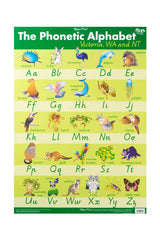 Gillian Miles - Phonetic Alphabet - Vic WA NT - Wall Chart