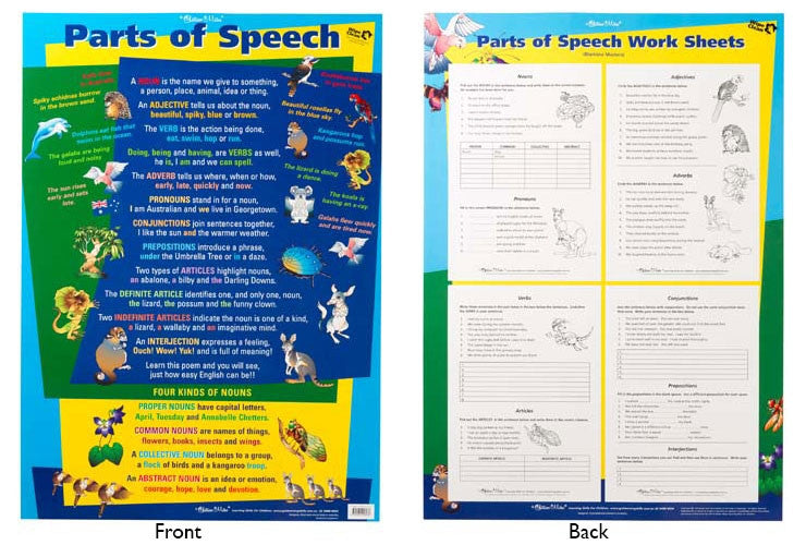 Gillian Miles - Parts of Speech - Wall Chart