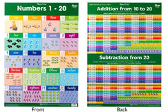 Gillian Miles - Numbers Addition & Subtraction 1-20 Wall Chart