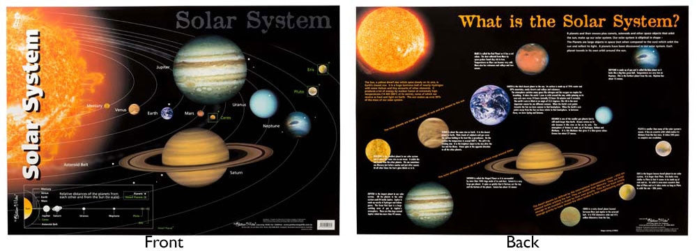 Gillian Miles - The Solar System wall chart