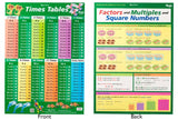 Gillian Miles - Times Tables Green/Factors & Multiples