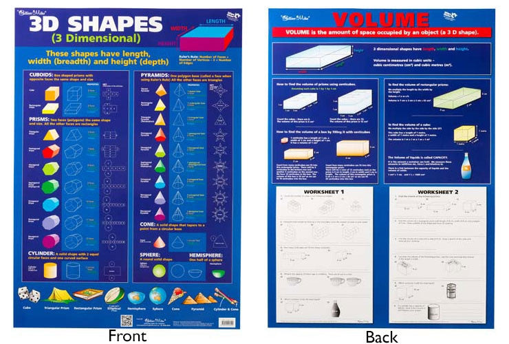 Gillian Miles - 3D Shapes & Volume - Wall Charts