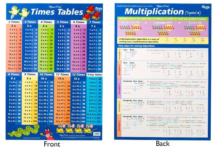 Gillian Miles - Times Tables Blue/Multiplication Wall Chart