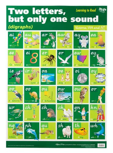 Gillian Miles - Two Letters One Sound - Digraphs - VIC/WA/NT - Wall Chart