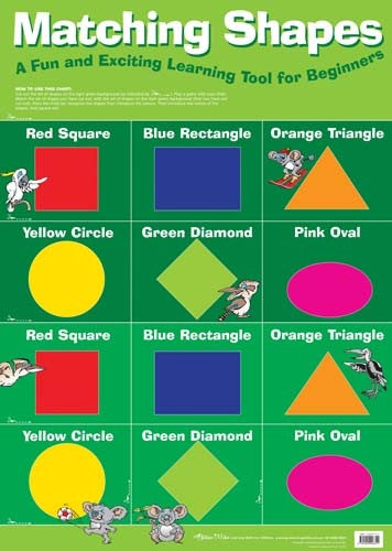 Gillian Miles - Matching Shapes - Wall Chart
