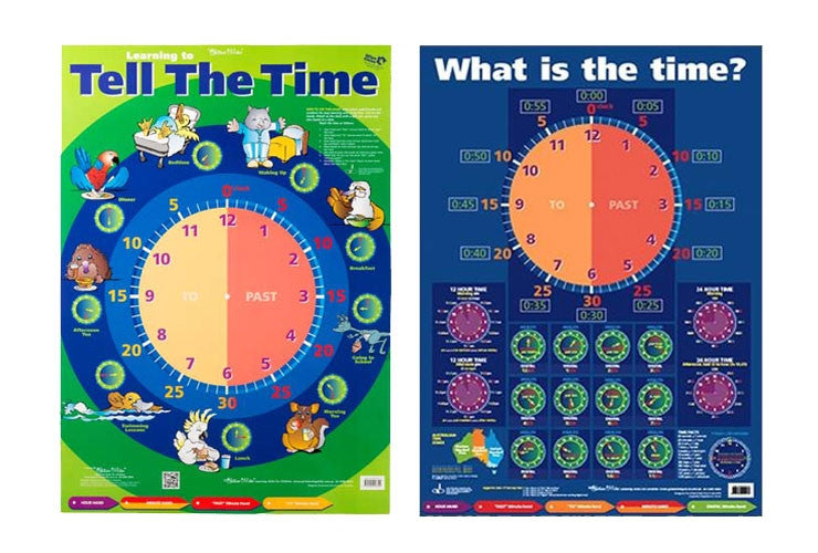 Gillian Miles - Tell The Time / What Is the Time? Wall Chart