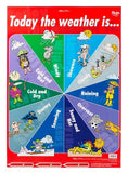 Gillian Miles - Today the Weather Is... - Wall Chart