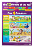 Gillian Miles - Months of the Year/Seasons - Wall Chart