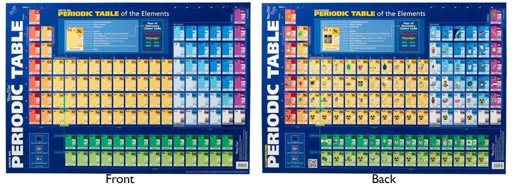 Gillian Miles - Periodic Table -Wall Chart