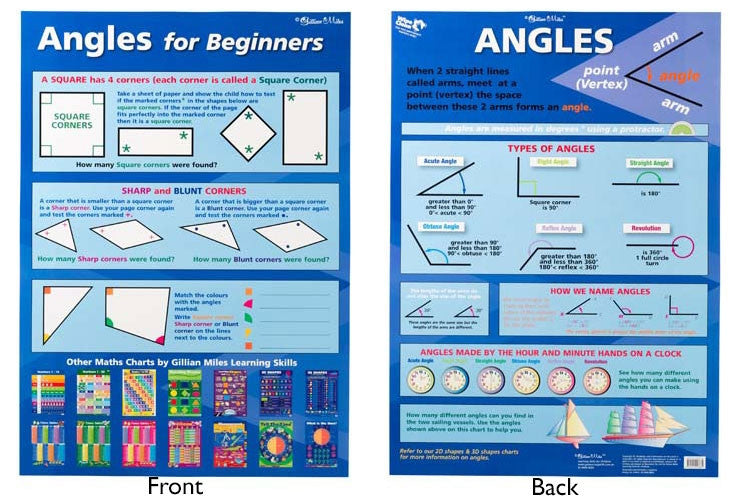 Gillian Miles - Angles for Beginners/Angles - Wall Chart