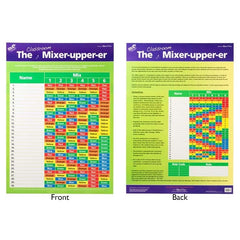 Gillian Miles - The Classroom Mixer-Upper -  Wall Chart