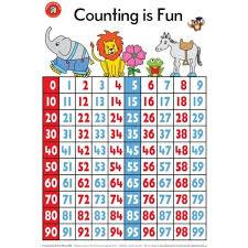Learning Can Be Fun - Counting is Fun - Wall Chart
