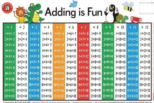 Learning Can Be Fun - Placemats - Adding is Fun