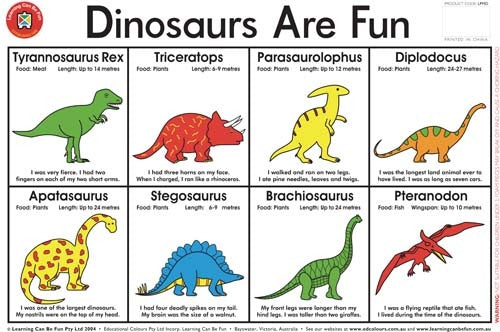 Learning Can Be Fun - Placemat - Dinosaurs