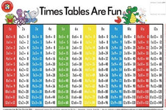 Learning Can Be Fun - Placemats - Times Tables