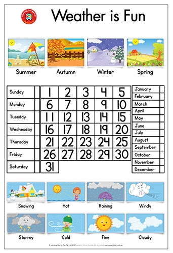 Learning Can Be Fun  - Weather Can Be Fun -  Wall Chart