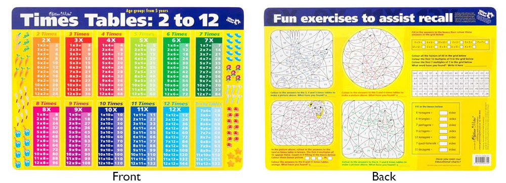 Gillian Miles - Placemat Times Tables 2-12