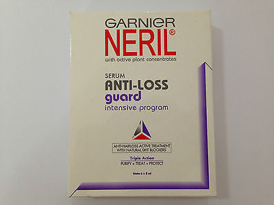Neril Anti Loss Serum Prevent Hair Loss with Natural DHT Blockers +Plant Extract - HappyGreenStore
