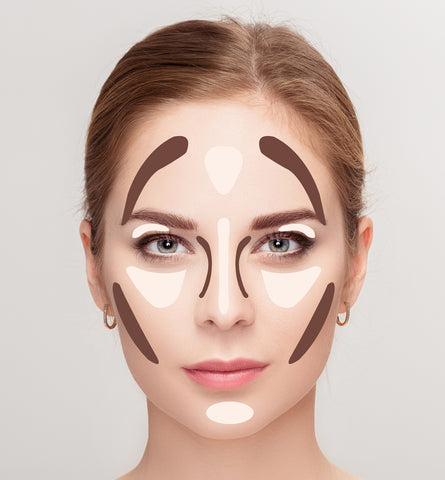 Blog Feed Article Feature Image Carousel: How to Contour an Oblong Face
