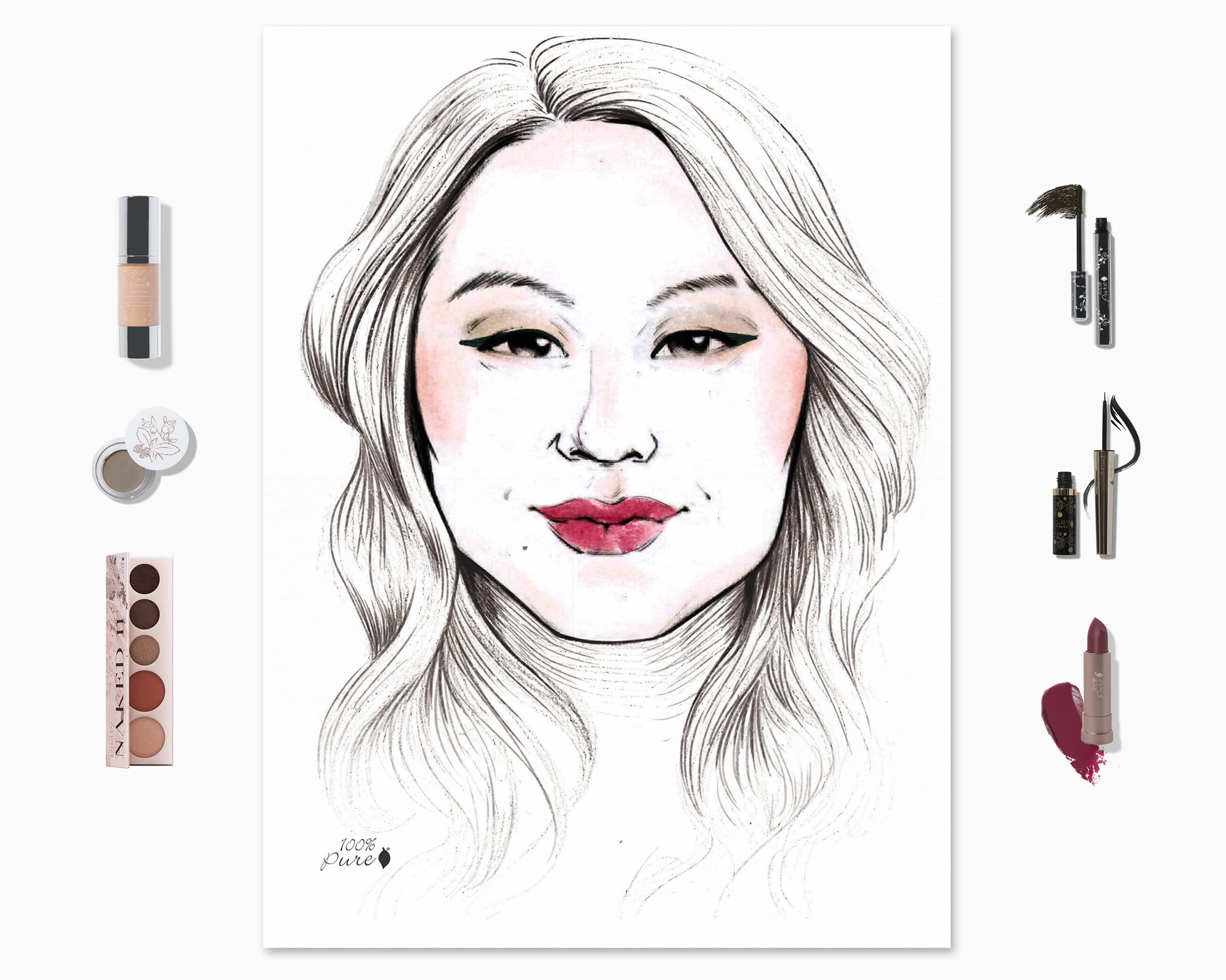 Product Face Chart